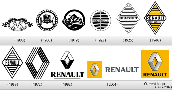 Evolución de logotipos Automovilísticos | 4webs.es