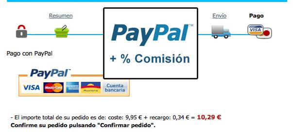 Módulo Prestashop Paypal con comisión