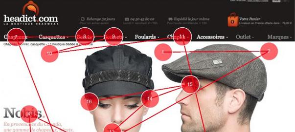 Eye tracking Heatmap, seguimiento de clicks en nuestras tiendas online.