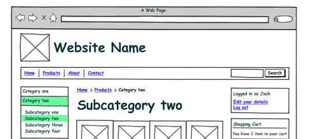 Jerarquía visual en una tienda online.