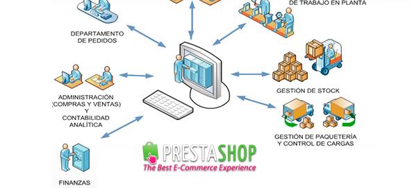 El uso del ERP en comercio electrónico