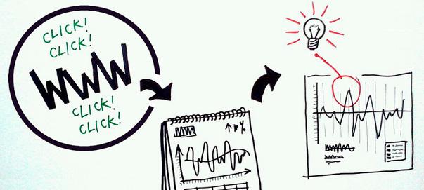 La analítica web no sirve para nada en ecommerce