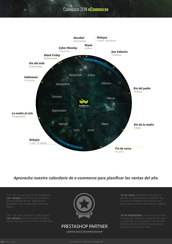 infografia-calendario-ecommerce