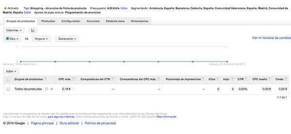 google-shopping-adwords