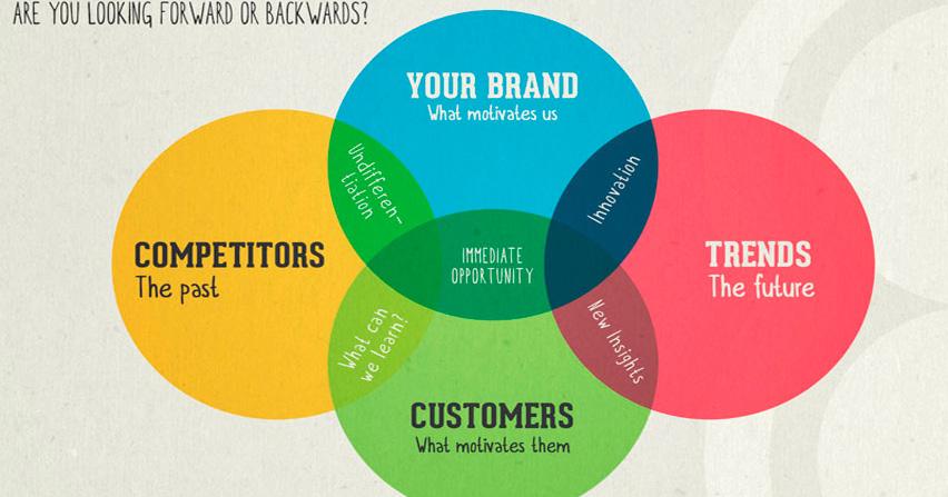Brand Content al servicio del ecommerce