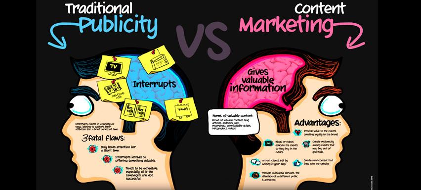 Como realizar una estrategia de contenidos para tu ecommerce
