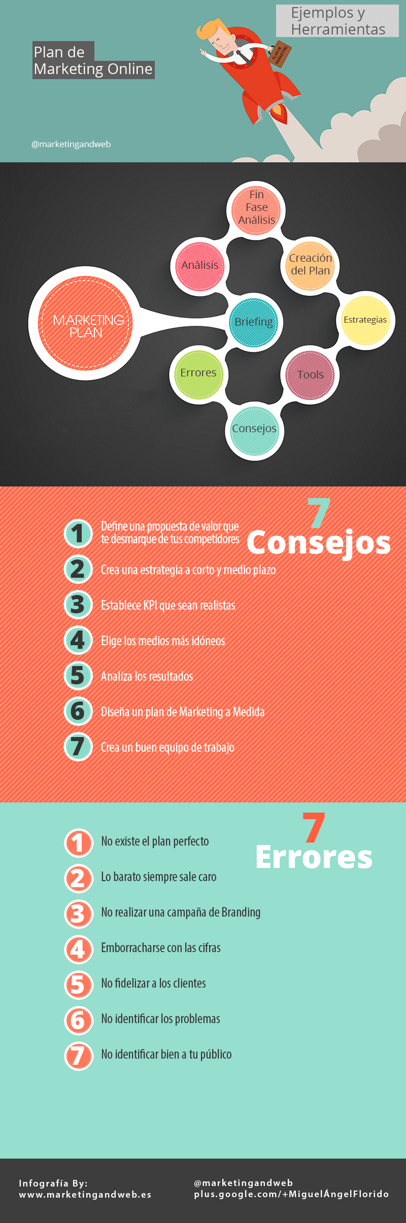 plan-de-marketing-online-infografia (1)
