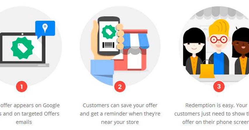 Configurando Google Shopping por marcas, categorías o productos