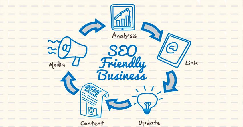 Fichas de producto SEO friendly para estimular las ventas de tu e-commerce