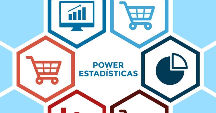 Módulo Prestashop, estadísticas de ventas