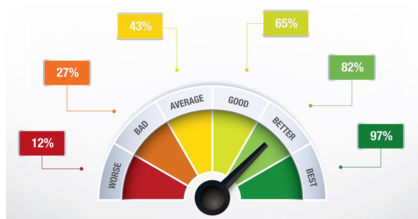 5 claves para mejorar la velocidad de carga de tu tienda Prestashop