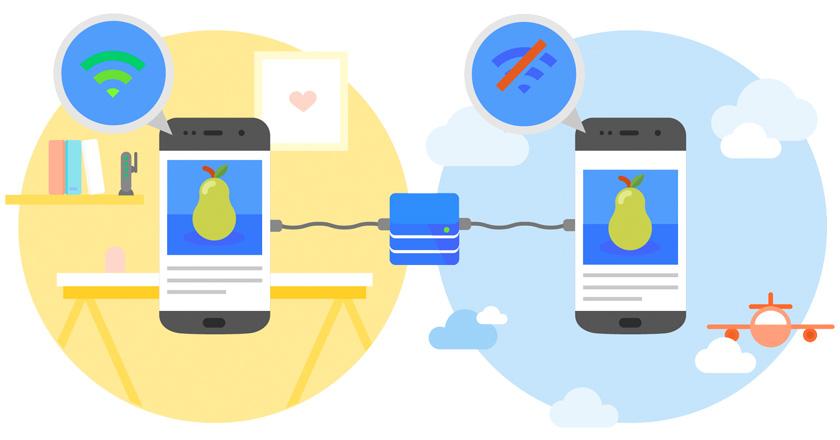 Progressive Web App PWA para comercio electrónico