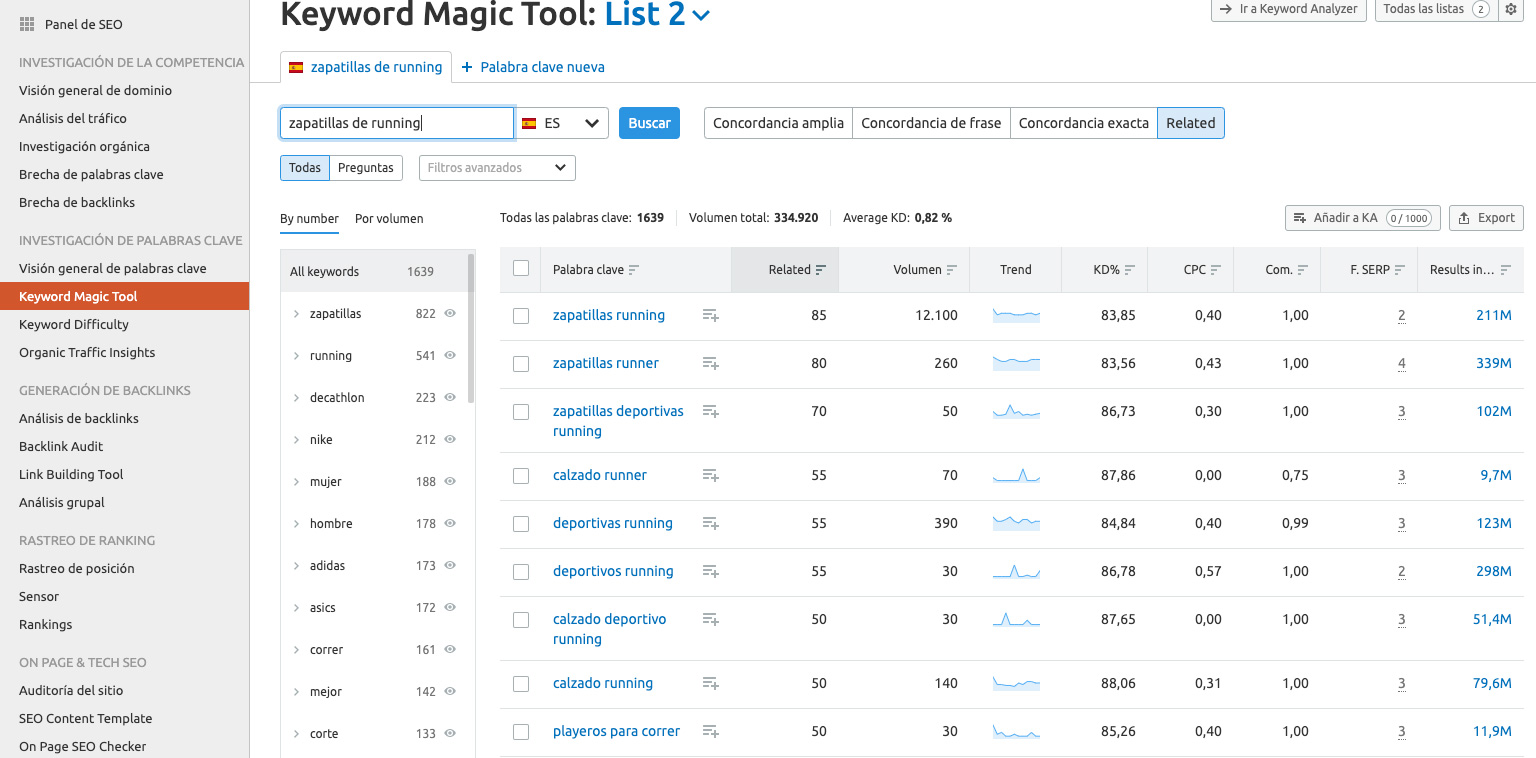 KeyWord Magic Tool