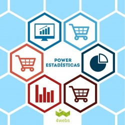 Power Stadistics, sales, predictions